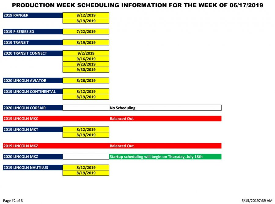 Blue Oval Forums_Production Week Scheduling_2019-06-15-2.jpg