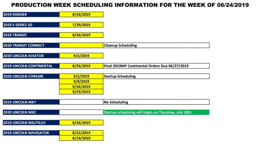 Blue Oval Forums_Production Week Scheduling_2019-06-21-2.jpg