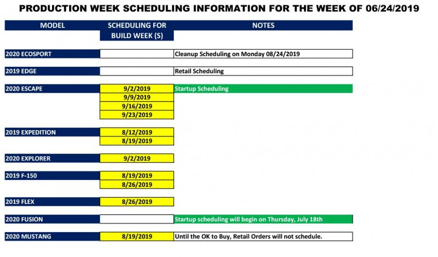 Blue Oval Forums_Production Week Scheduling_2019-06-21-1.jpg