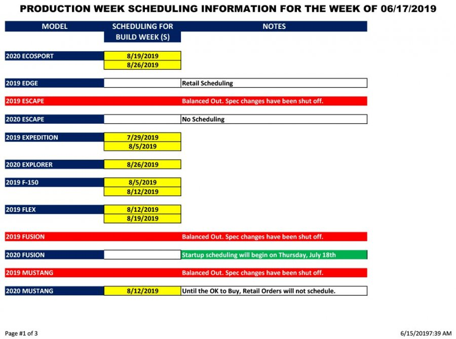 Blue Oval Forums_Production Week Scheduling_2019-06-15-1.jpg