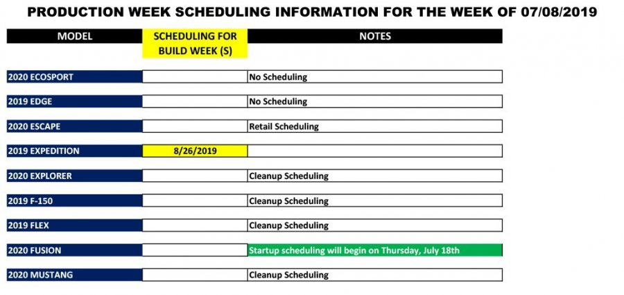 Blue Oval Forums_Production Week Scheduling_2019-07-06-1.jpg