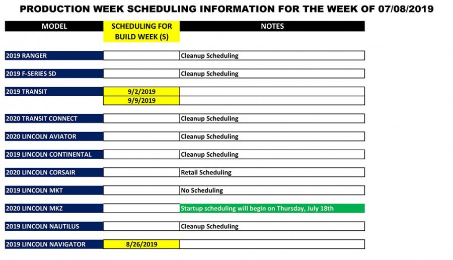 Blue Oval Forums_Production Week Scheduling_2019-07-06-2.jpg